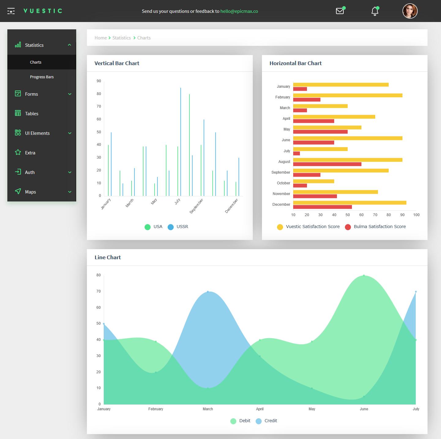 西村セレクト UIがきれいなVue jsを利用した管理画面「VUESTIC」 │ 株式